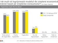 ingrijorare crestere economica romania
