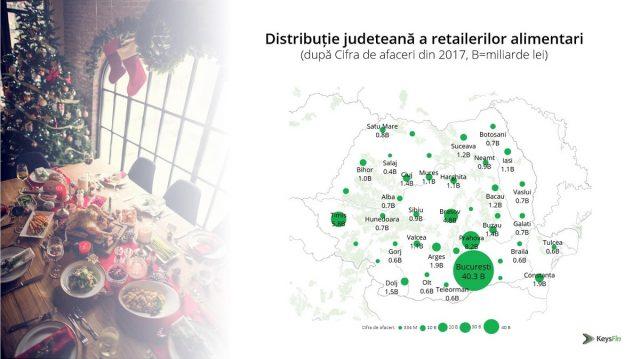 cifra de afaceri retail judete romania