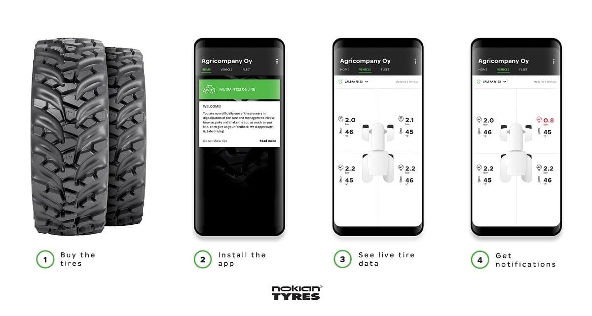 Nokian Tyres Intuitu