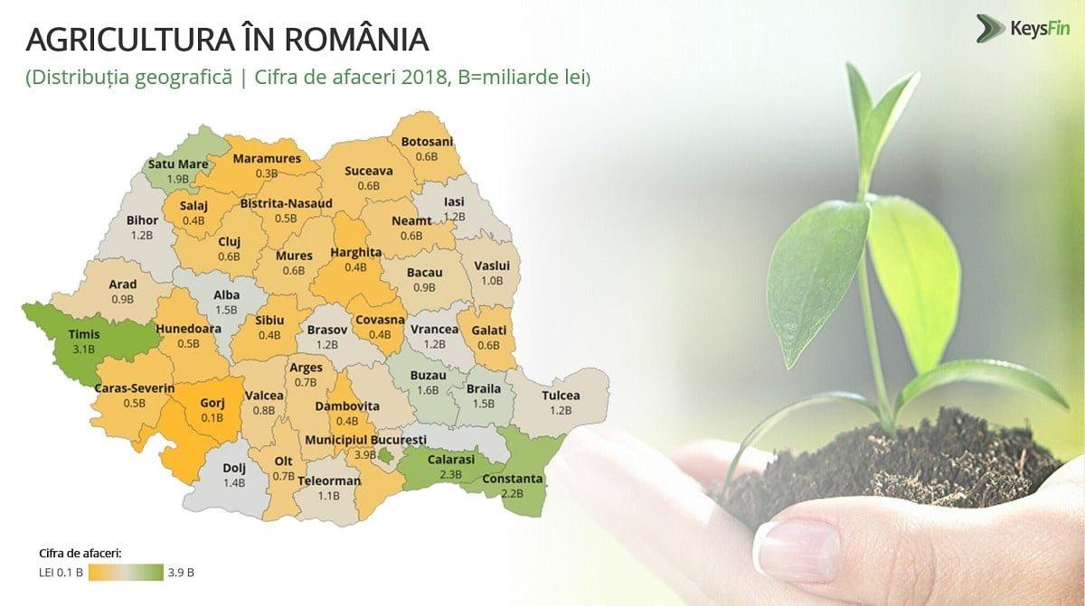 Agricultura_distributie geografica