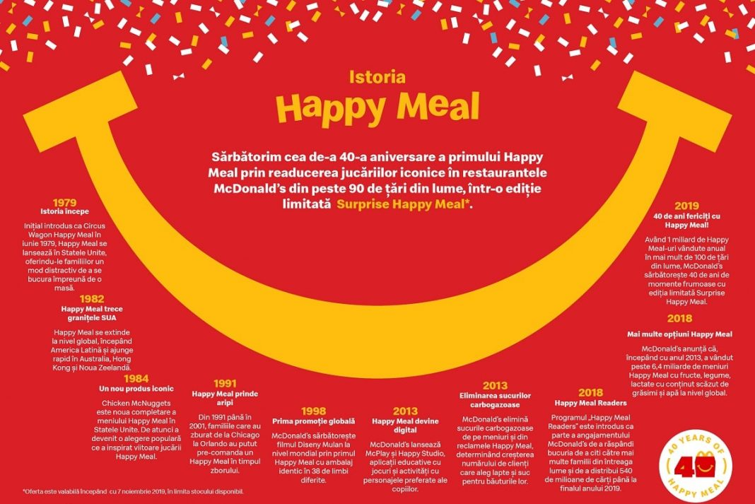 McDonalds Happy Meal 40 ani