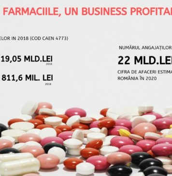 business farmacii