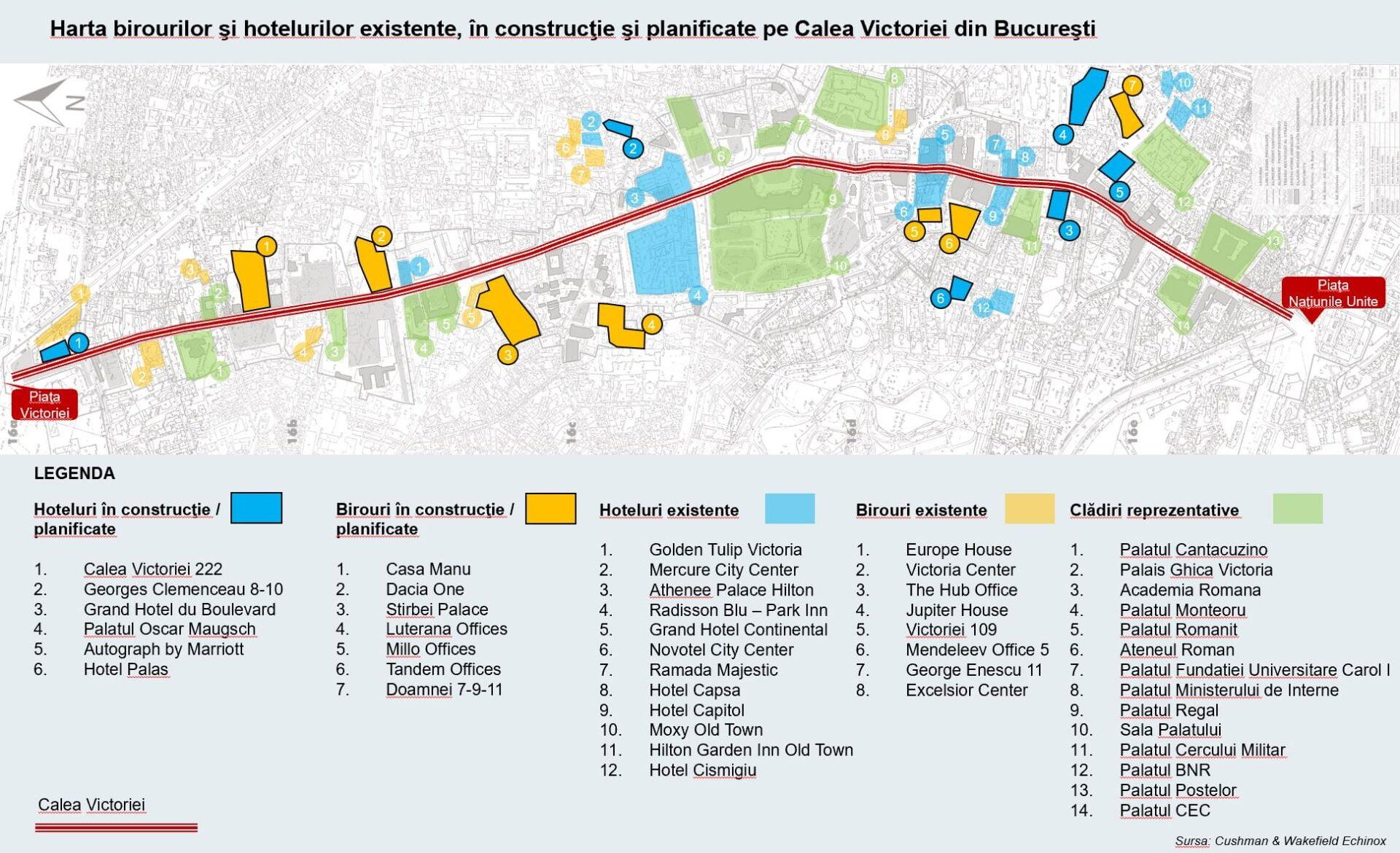 Investitii imobiliare Calea Victoriei Bucuresti