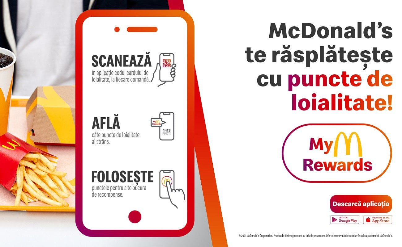 MyM Rewards McDonald's